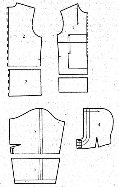 Построение выкройки анорак