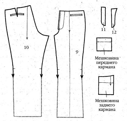 Выкройка мужских брюк — детали
