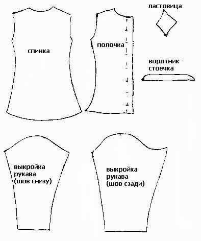 Выкройки бального платья своими руками