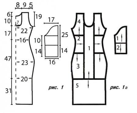 Простые выкройки платьев. Сшить простое платье своими руками