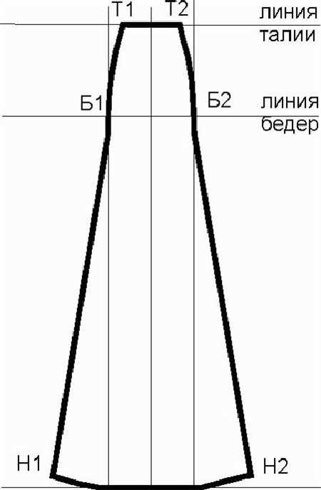 выкройка длинной юбки, Вязание