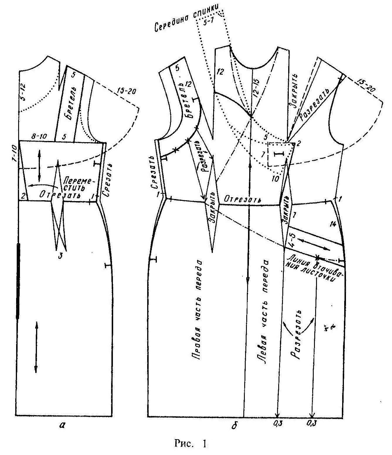 Онлайн шить платья