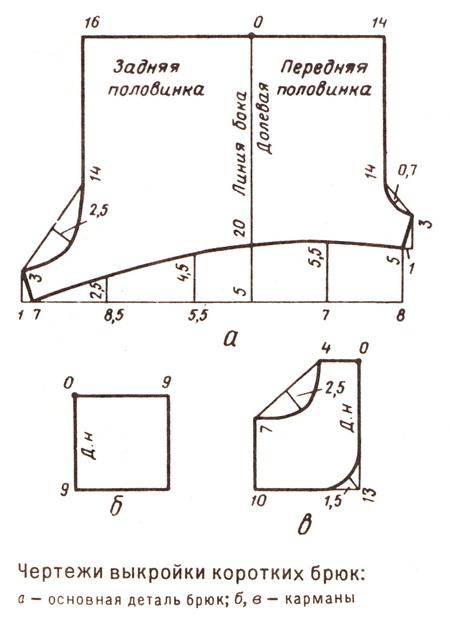 Как сшить мужские шорты на резинке выкройка 313