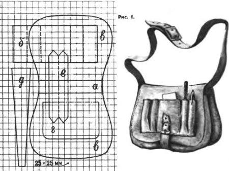Описание: выкройка сумки через плечо - Сумки.