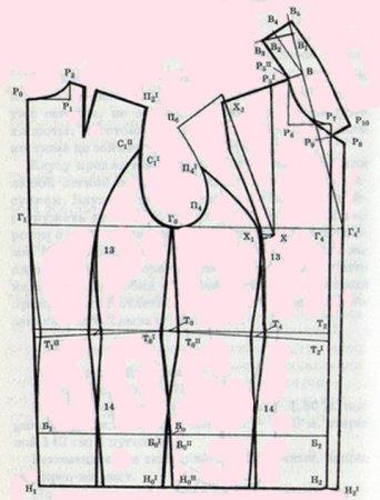 скачать бесплатно выкройки блузки для полных выкройки блузки для полных...