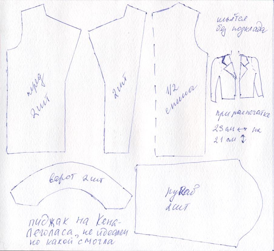 выкройки основы пиджака