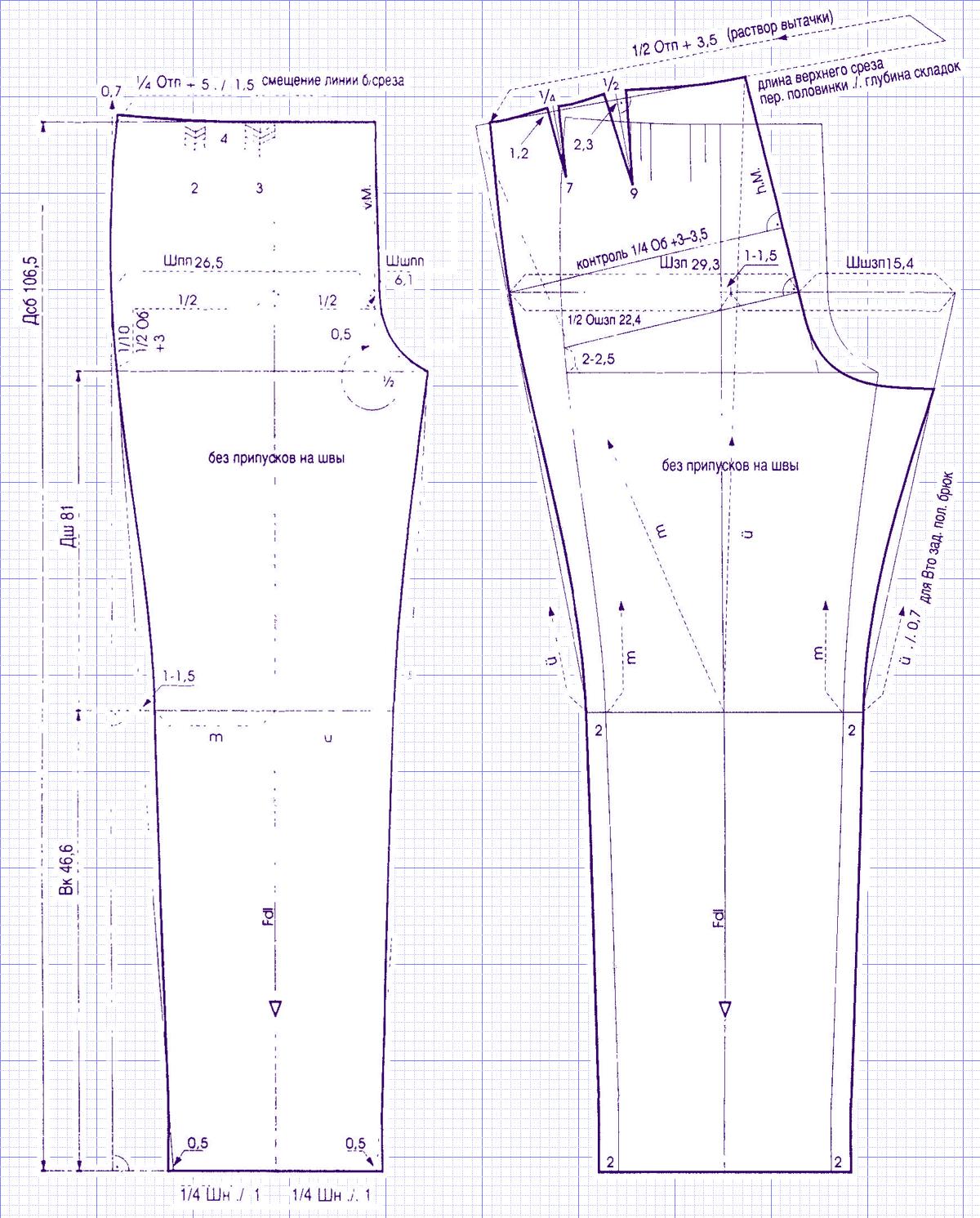Как построить выкройку детских штанишек фото 313