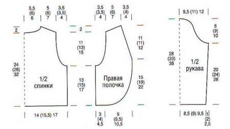где учатся на диетолога в украине