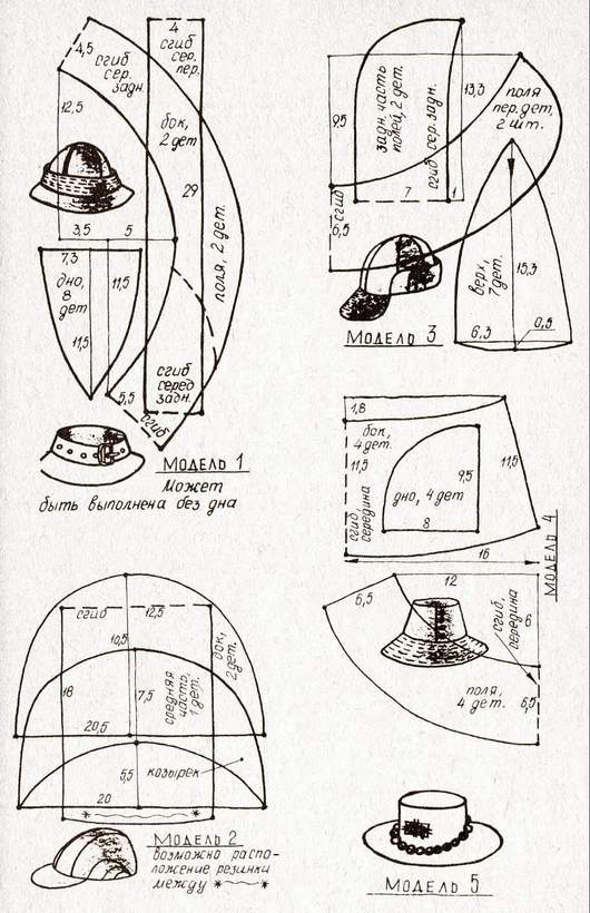 Модели вязанных пуловеров