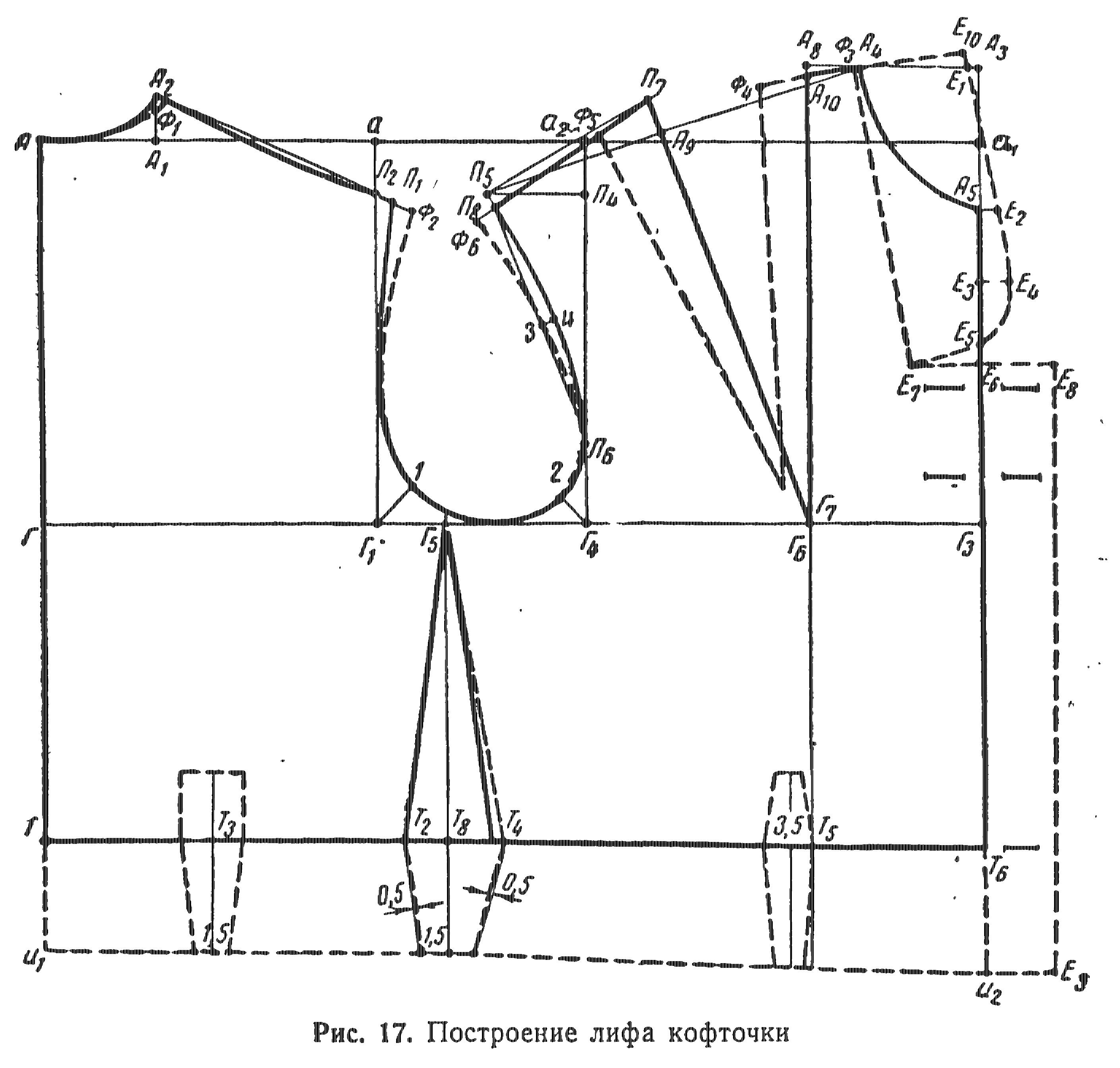 Построение выкройки сарафана девочки фото 636