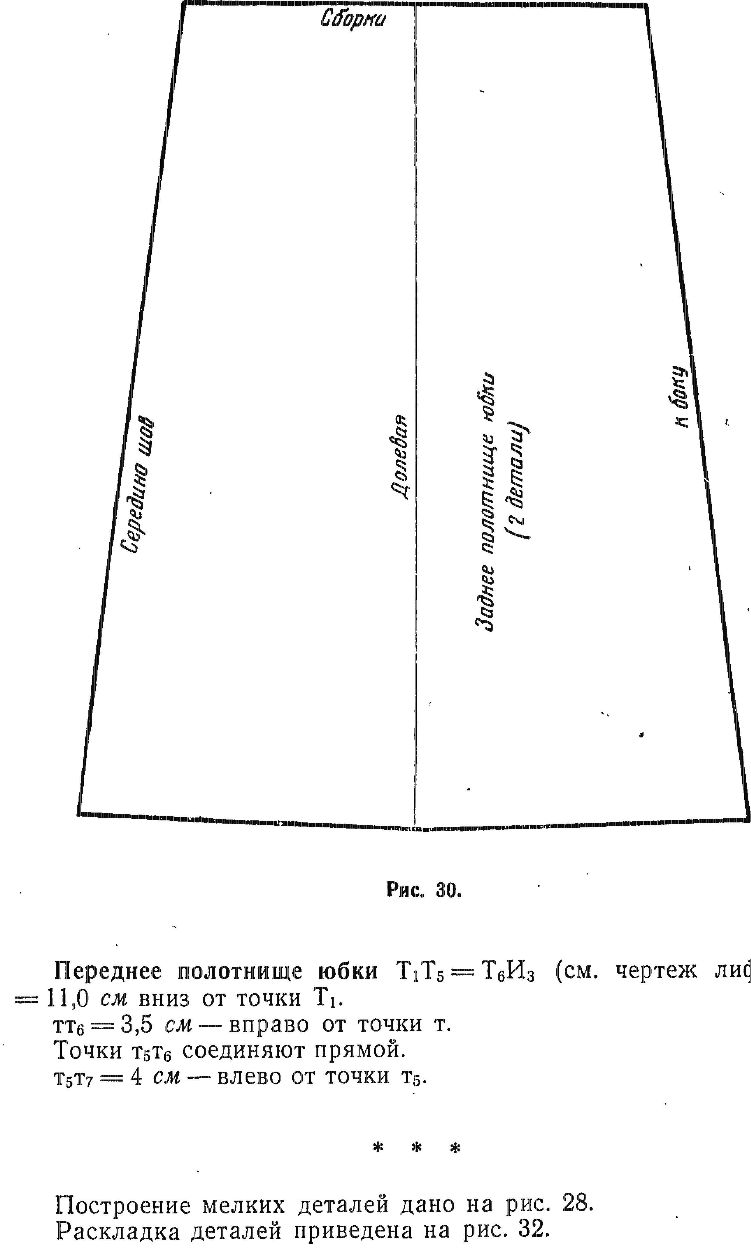Схем вязанных крючком овальных салфеток