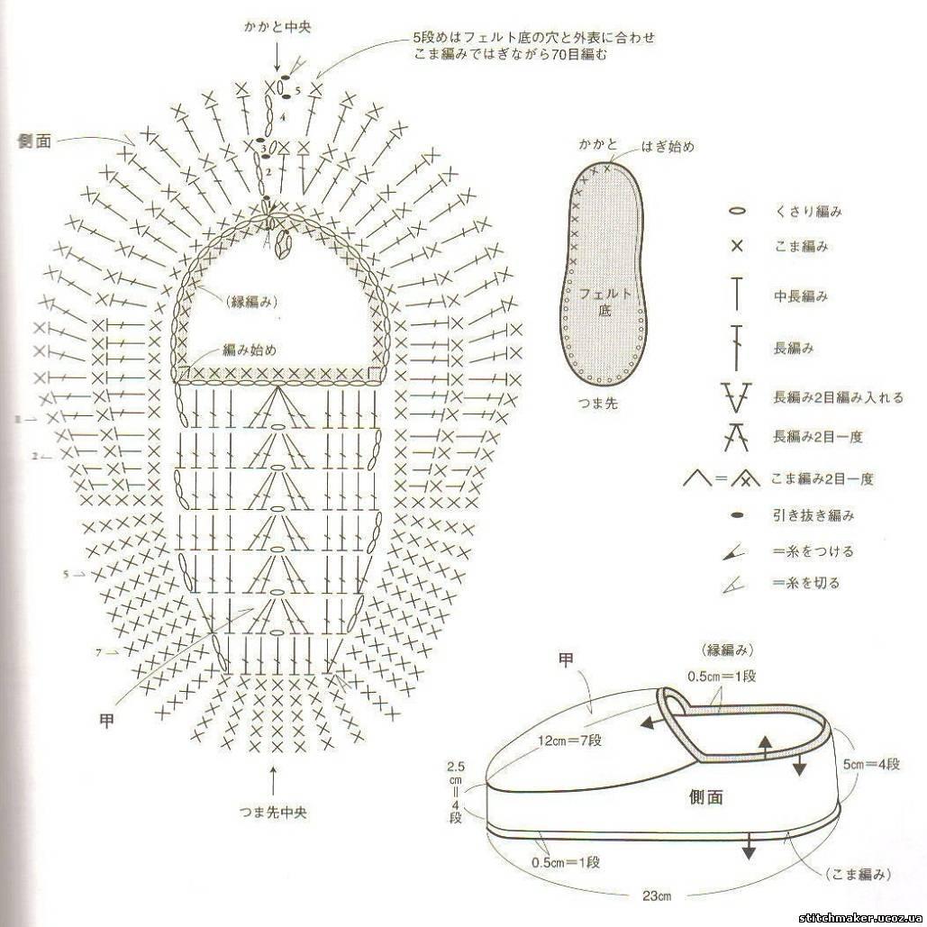 Вязание балеток крючком, особенности, схемы и мастер-класс 21