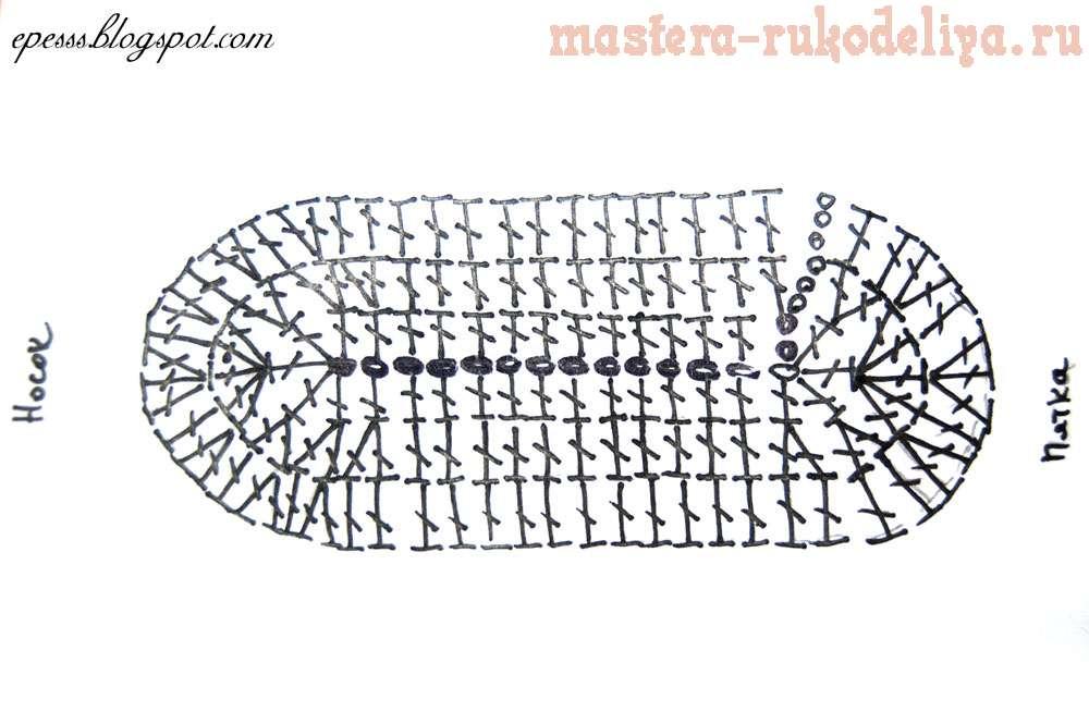 Схемы вязания крючком подследники
