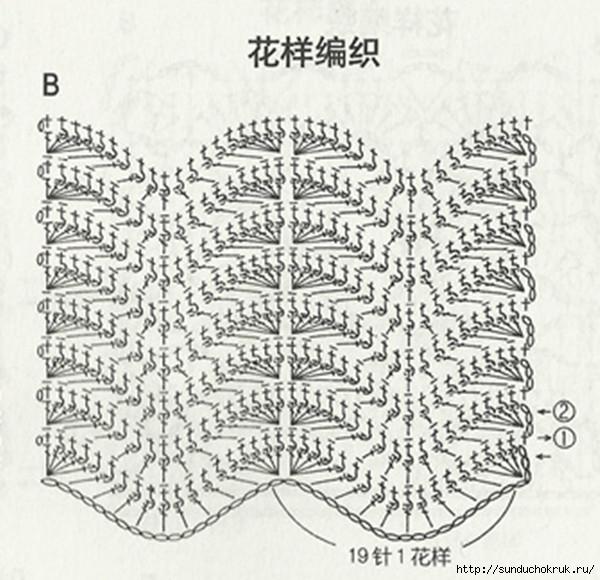схема очищения от паразитов