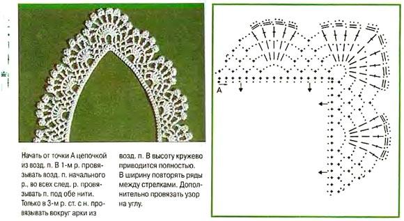 Кружева вязание схемы и