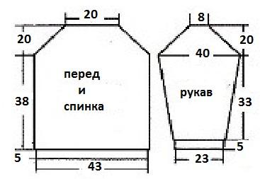 Выкройки мужской футболки 48 размер