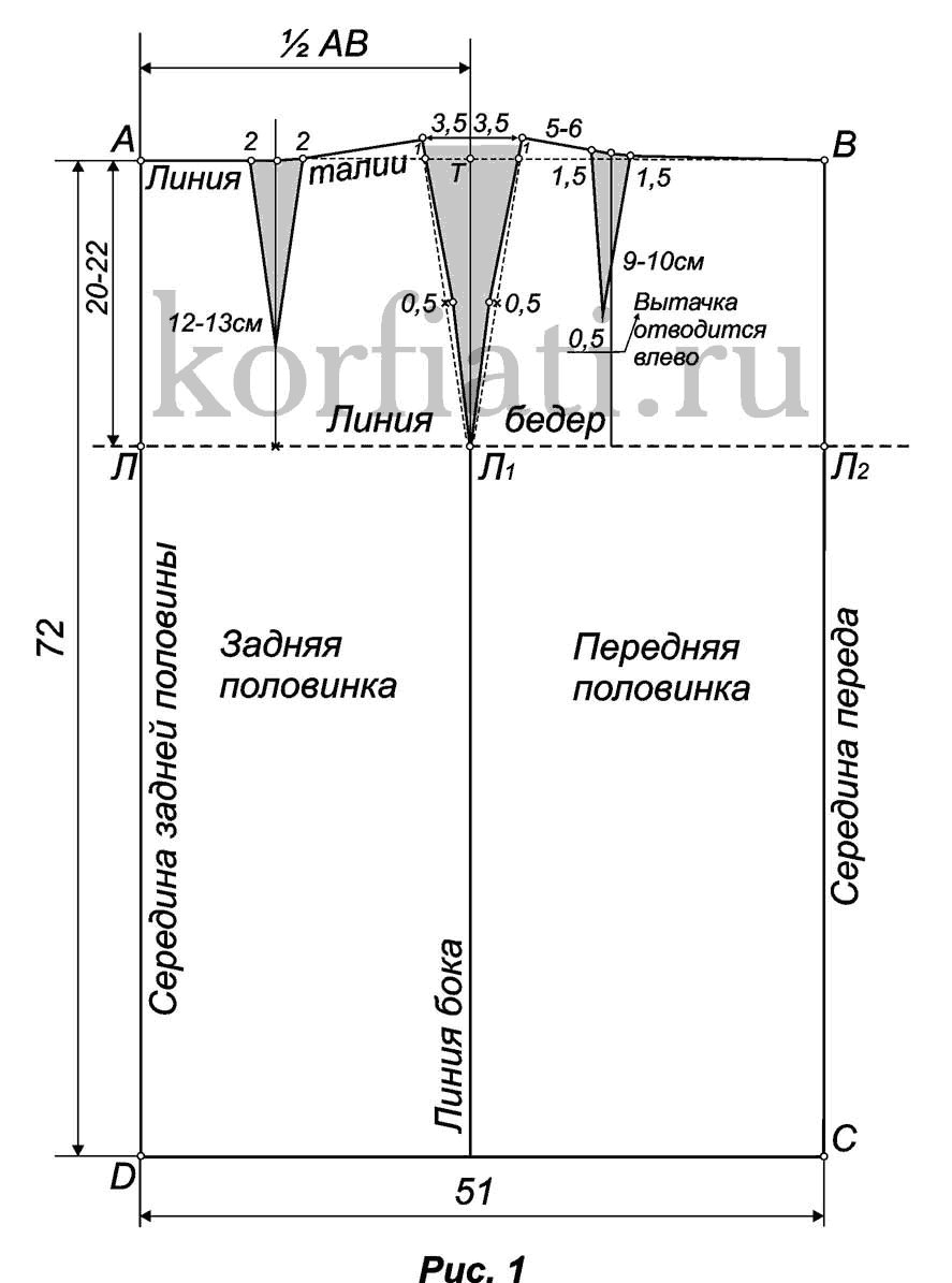 Выкройка основа для юбки карандаш